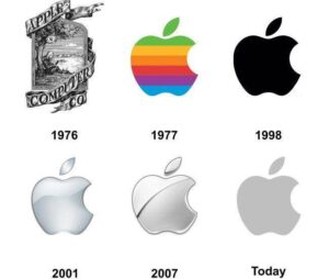 apple logo development - Digital Marketing Agency